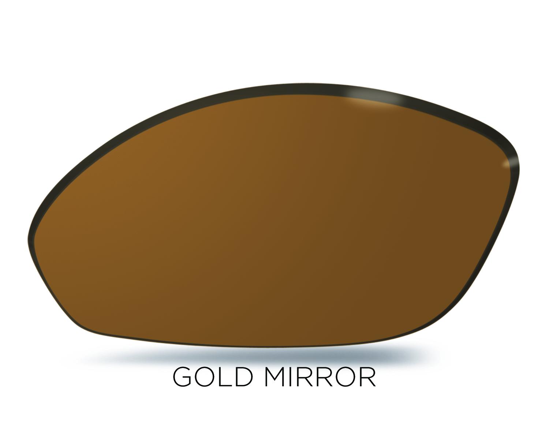 KBC_Lens_Shape_GoldMirror
