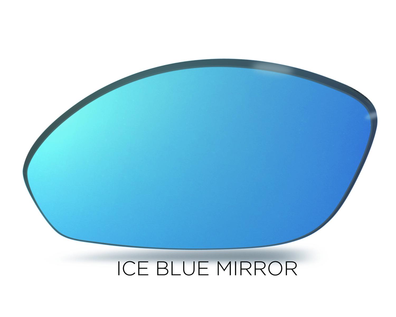 KBC_Lens_Shape_IceBlueMirror